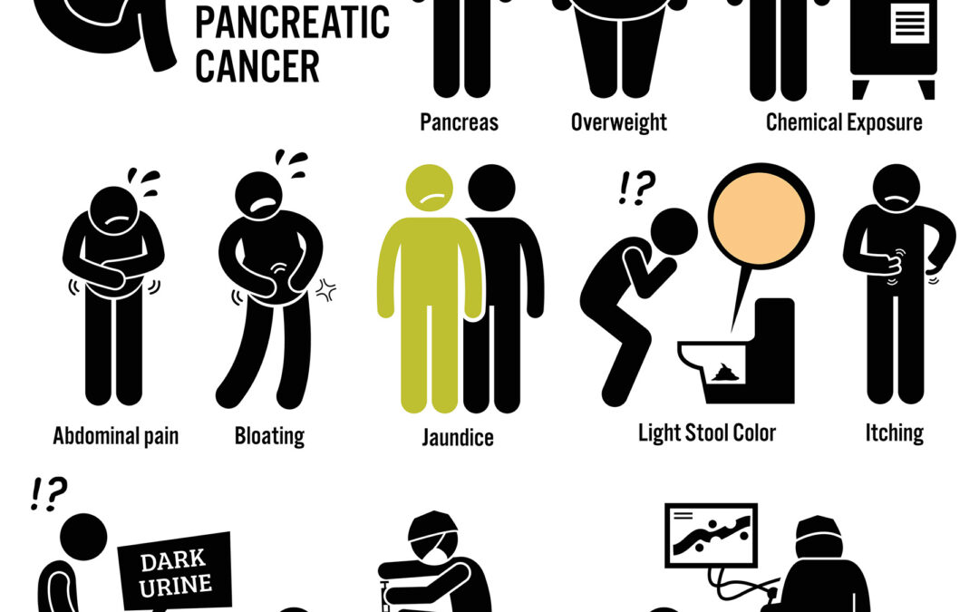 Cancer jaundice abdominal pain, Peritoneal cancer abdominal pain.